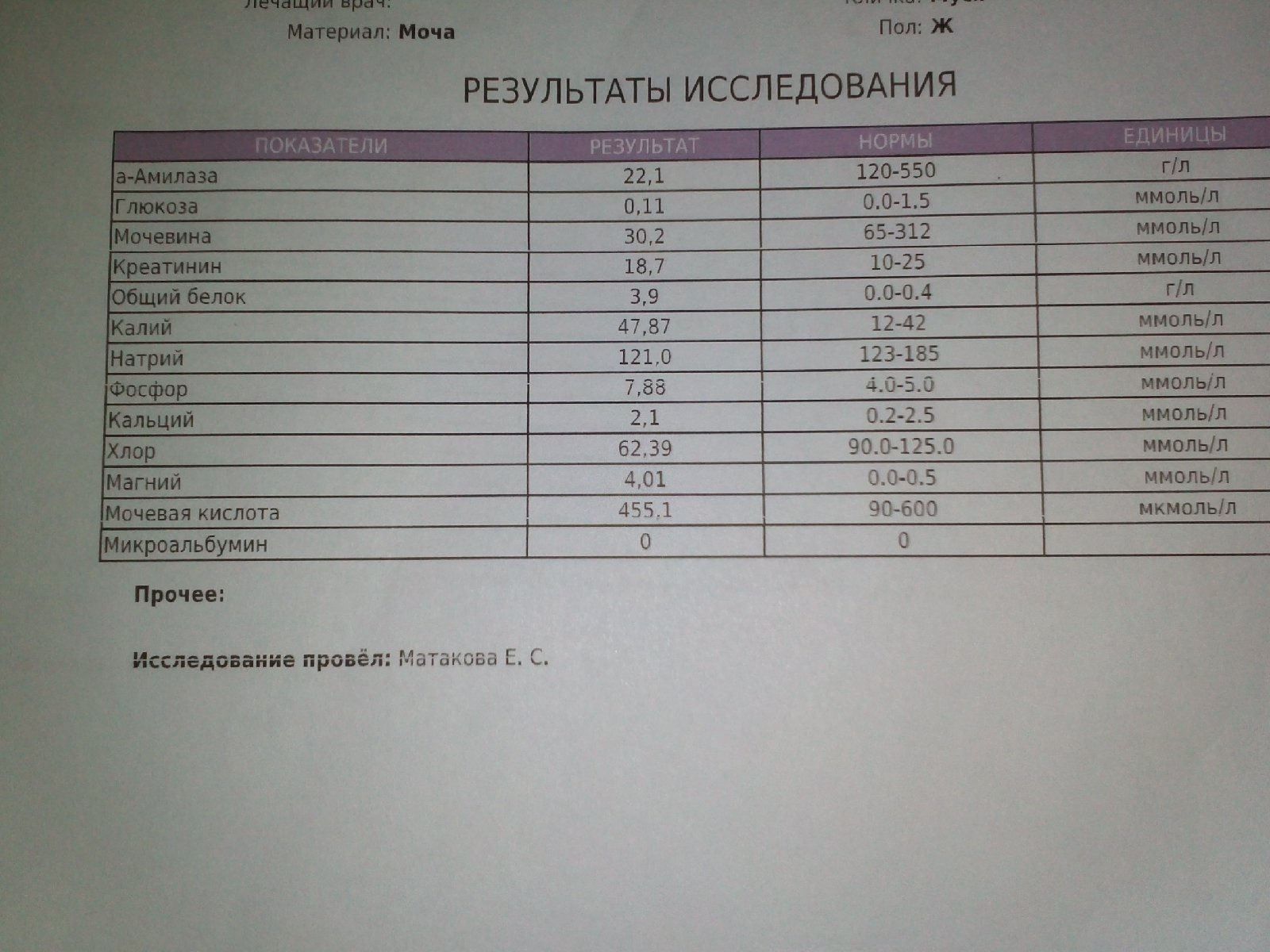 Свободный анализ на тироксин - Invitro ru
