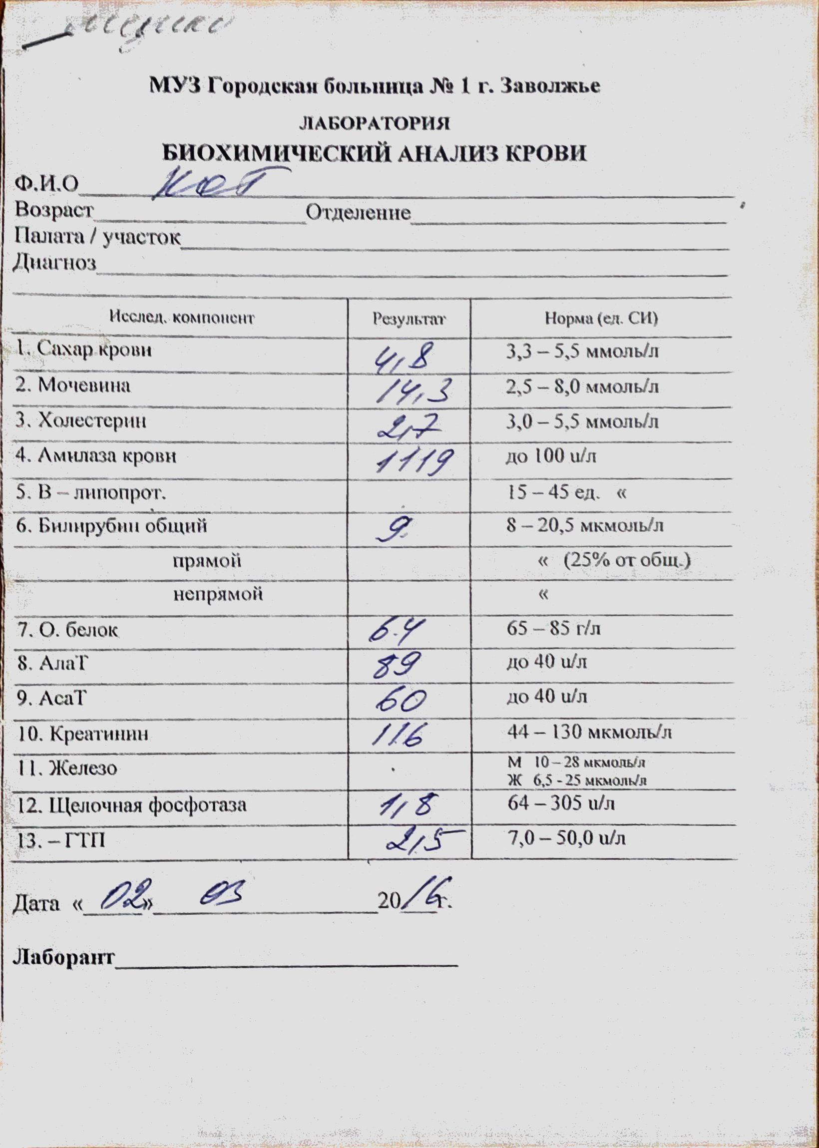Низкая глюкоза в анализе крови